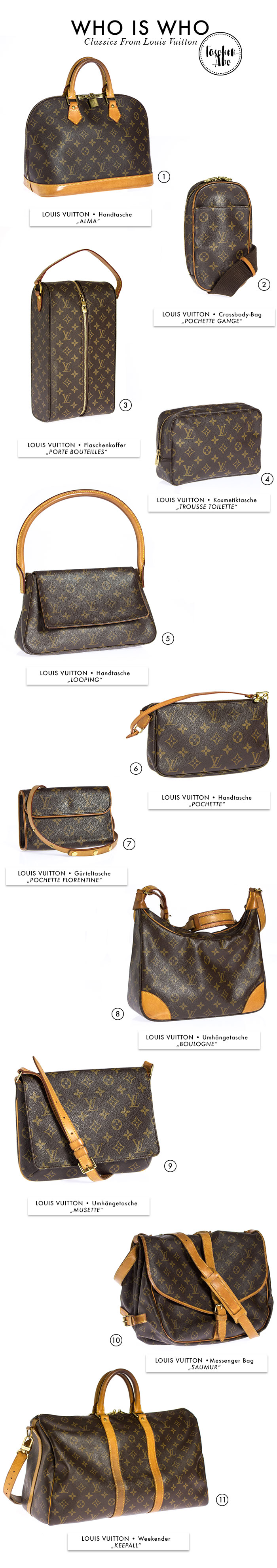 Louis Vuitton - Who is Who: Bags