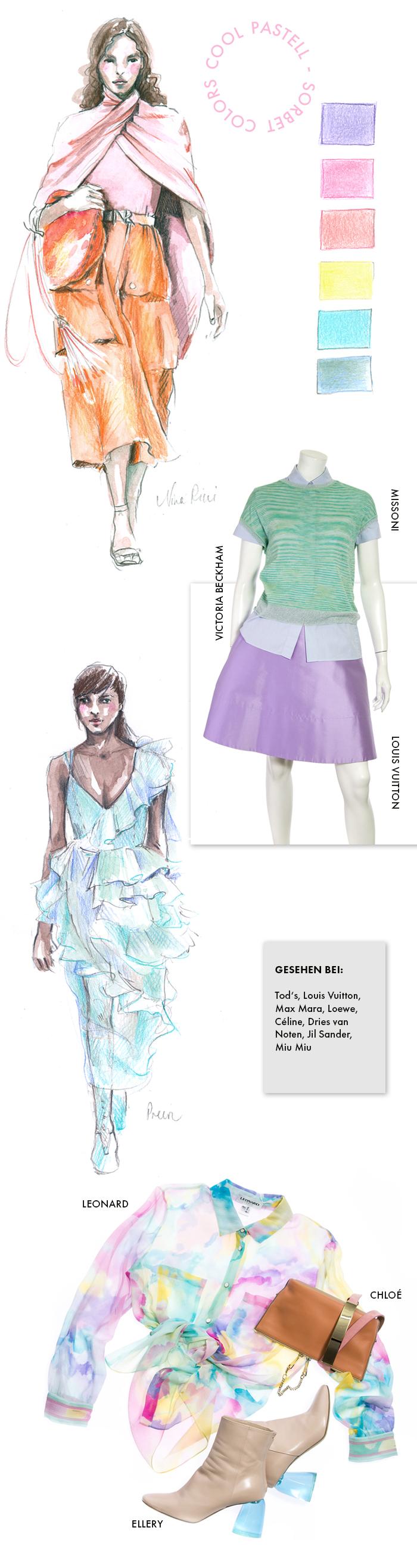 Trendwatch Spring/Summer 2018 - Pastell-Farben