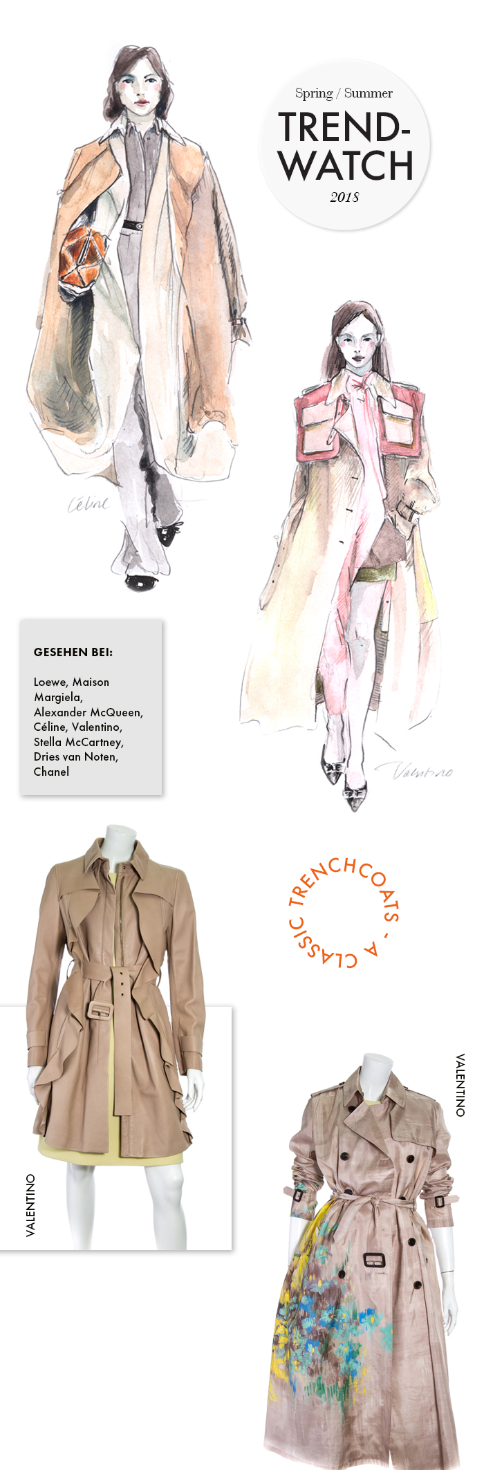 Trendwatch Spring/Summer 2018 - Trenchcoats