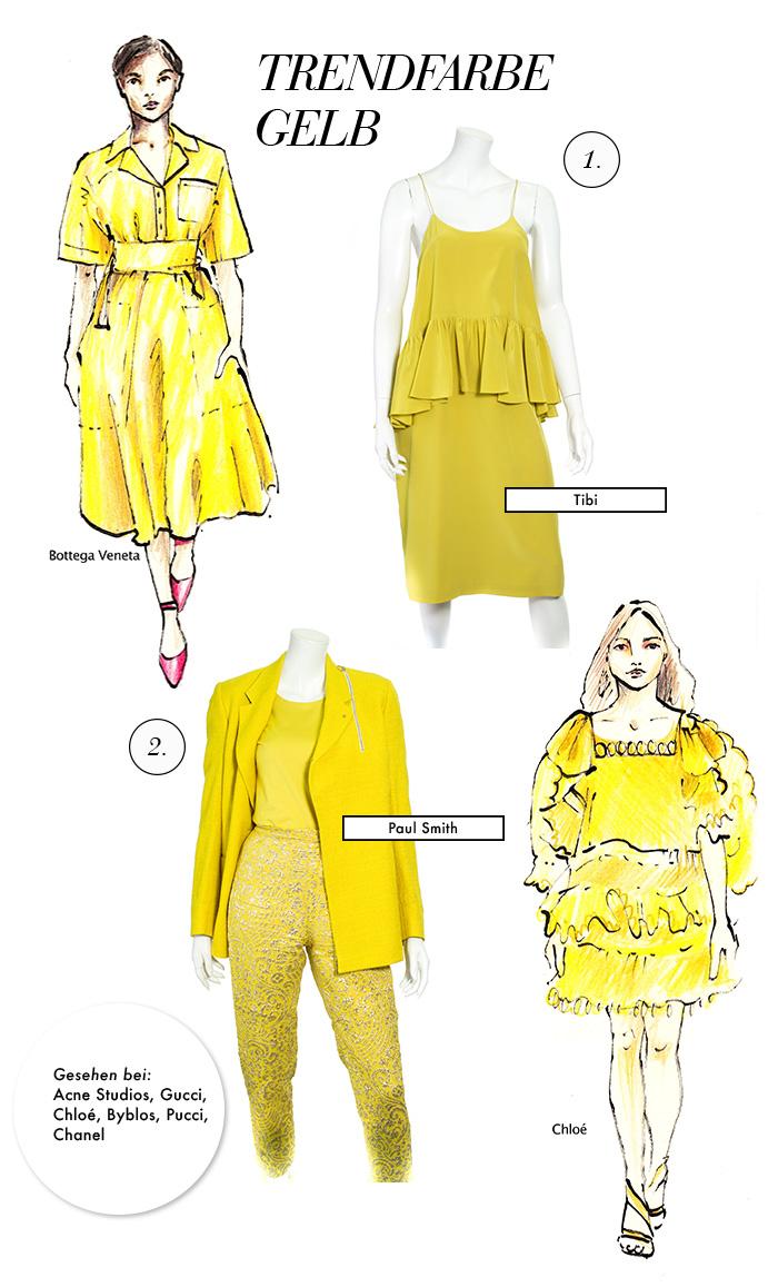 Trendwatch Spring/Summer 2017 - Trendfarbe Gelb
