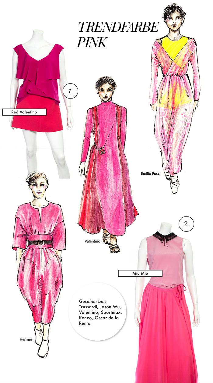 Trendwatch Spring/Summer 2017 - Trendfarbe Pink